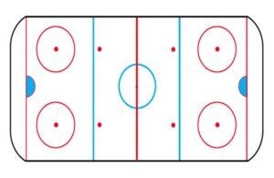 Grafik Eishockey-Spielfeld
